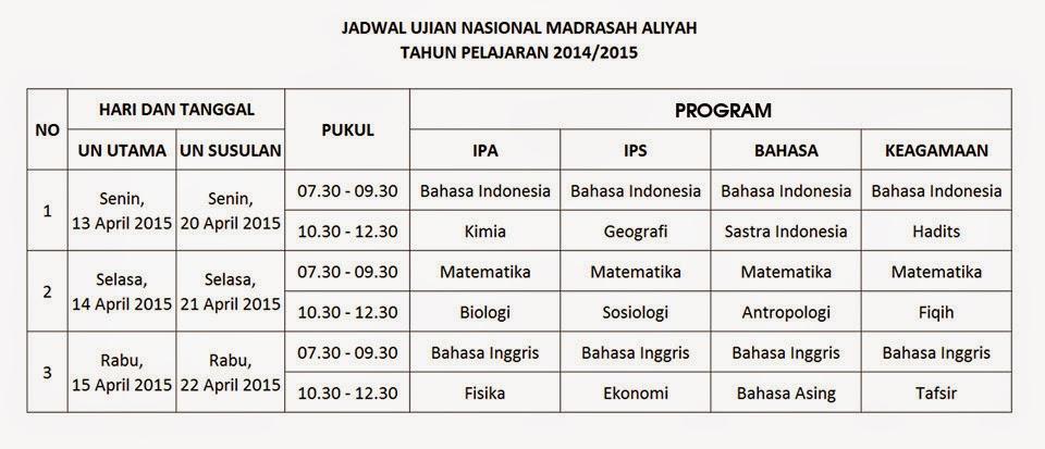Jadwal UN MA/SMA Program IPA, IPS, Bahasa, dan Kegamaan