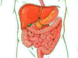 Методы лечения опухоли пищевода