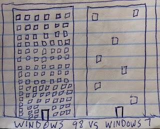 Windows 98 versus Windows 7