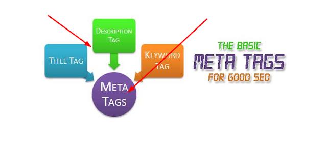 How To Add Meta Tags In WordPress Website