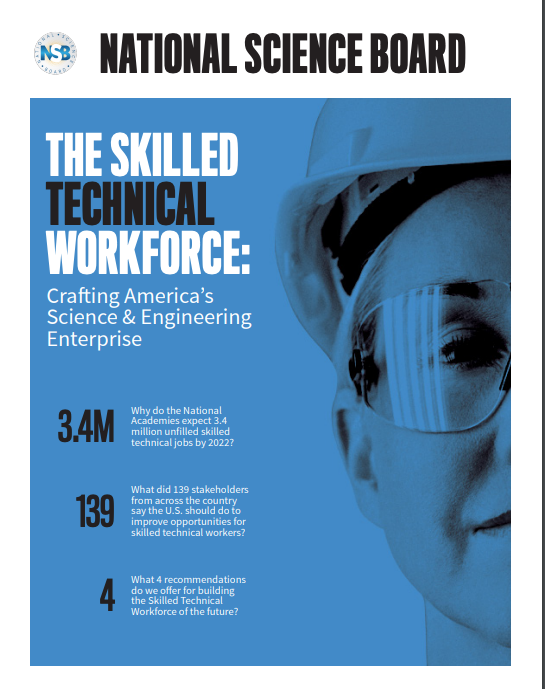 NEW REPORT: The Skilled Technical Workforce