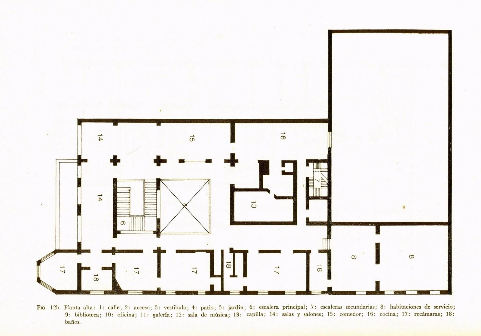 Grandes casas de m xico agosto 2015 for Planta arquitectonica biblioteca