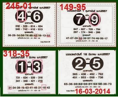 Thai Lotto Magic Winng Tips 16 March 2014
