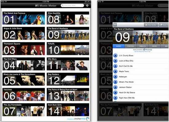 http://1.bp.blogspot.com/-6PTF_QKrIR4/Tinl1FzZNVI/AAAAAAAAAY8/Mos05XwRPe8/s1600/apps-iphone-ipad-MTV-MusicMeter.jpg