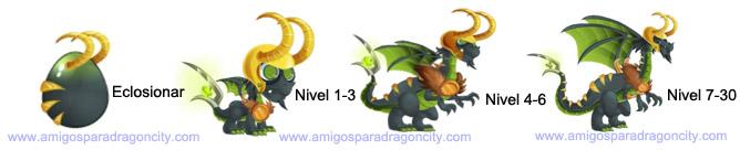 imagen del crecimiento del dragon loki
