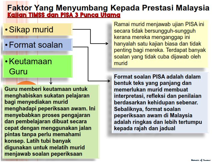 Sebab Malaysia Gagal dalam Ujian TIMSS dan PISA