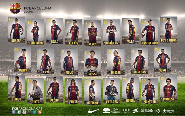 Fondo de pantalla de los jugadores del FC Barcelona 2012-2013