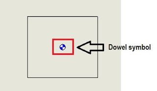 dowel pin symbol support