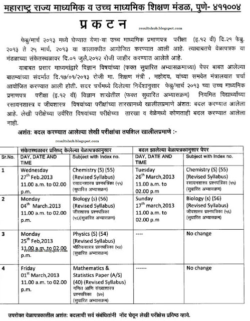 HSC 2013 Exam Changed New Timetable Maharashtra Board - msbshse