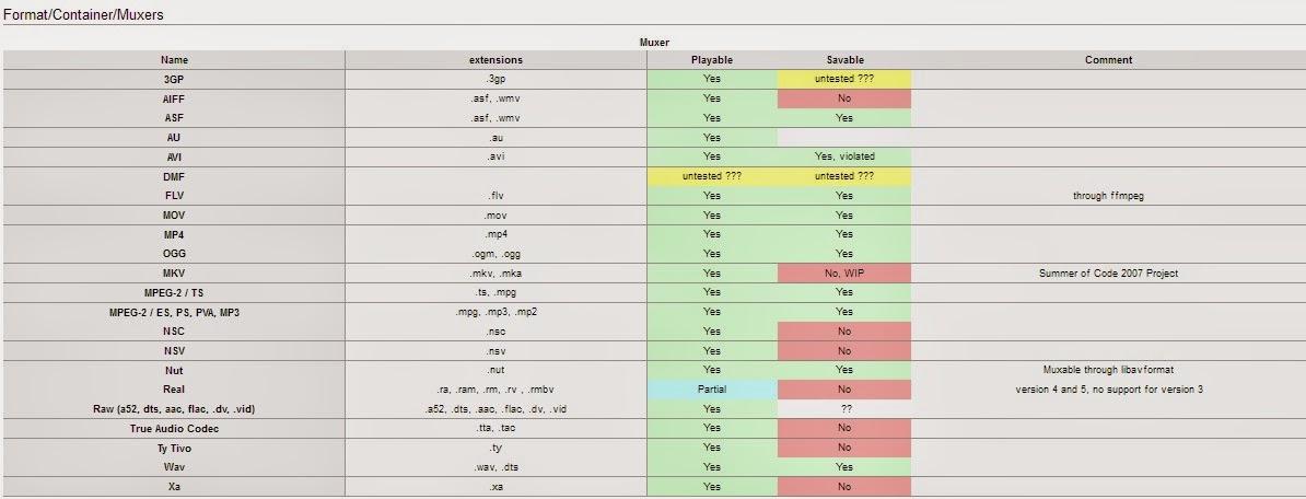vlp subtitles codecs
