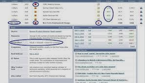 Kalender Ekonomi & Berita - Gainscope