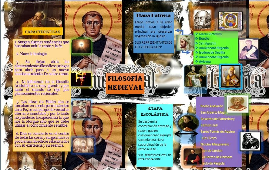 Filosof a medieval y moderna periodico mural for Definicion periodico mural