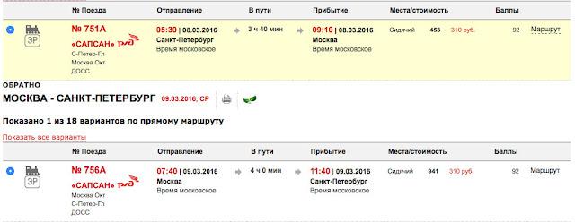 РЖД распродаёт билеты на «Сапсан» по цене от 310 рублей