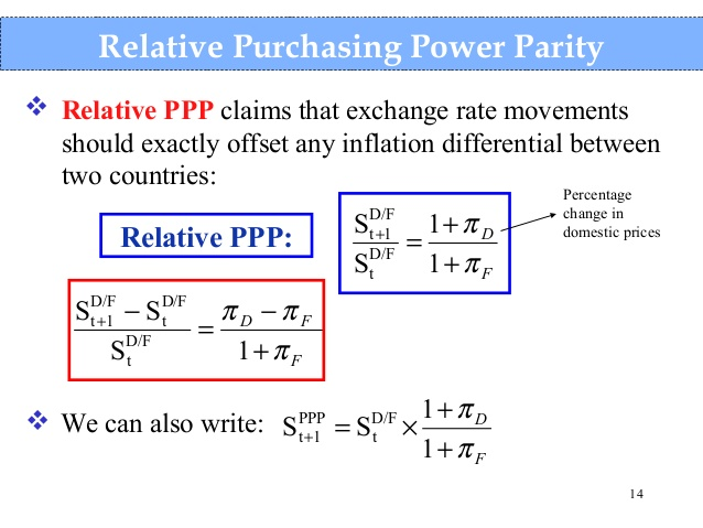 purchasing power parity in the world Purchasing power parity (ppp) allows us to compare economies more effectively than nominal purchasing power it enables us to assume that all people are using the same currency and that prices all over the world are the same, helping us measure the affluence of each country in a comparable way.