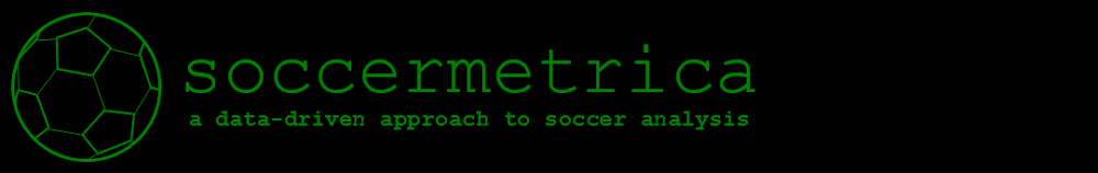 soccermetrica
