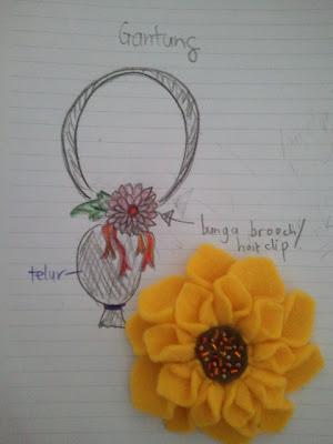 felt, sunflower, handmade, wedding, doorgift, murah, bunga, hair accessories