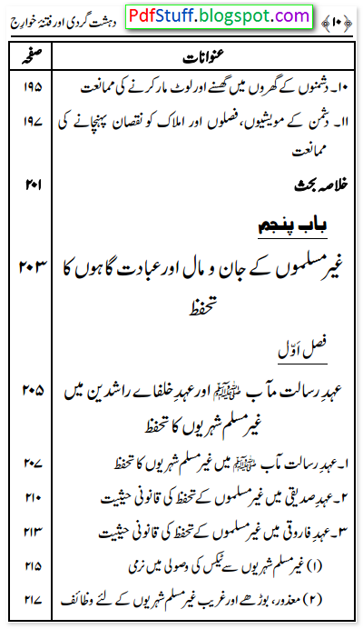 Contents of the Urdu book Dehshat Gardi Aur Fitna-e-Khawarij
