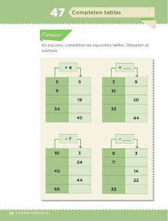 Apoyo Primaria Desafíos Matemáticos 1er Grado Bloque 4 Lección 47 Completen tablas