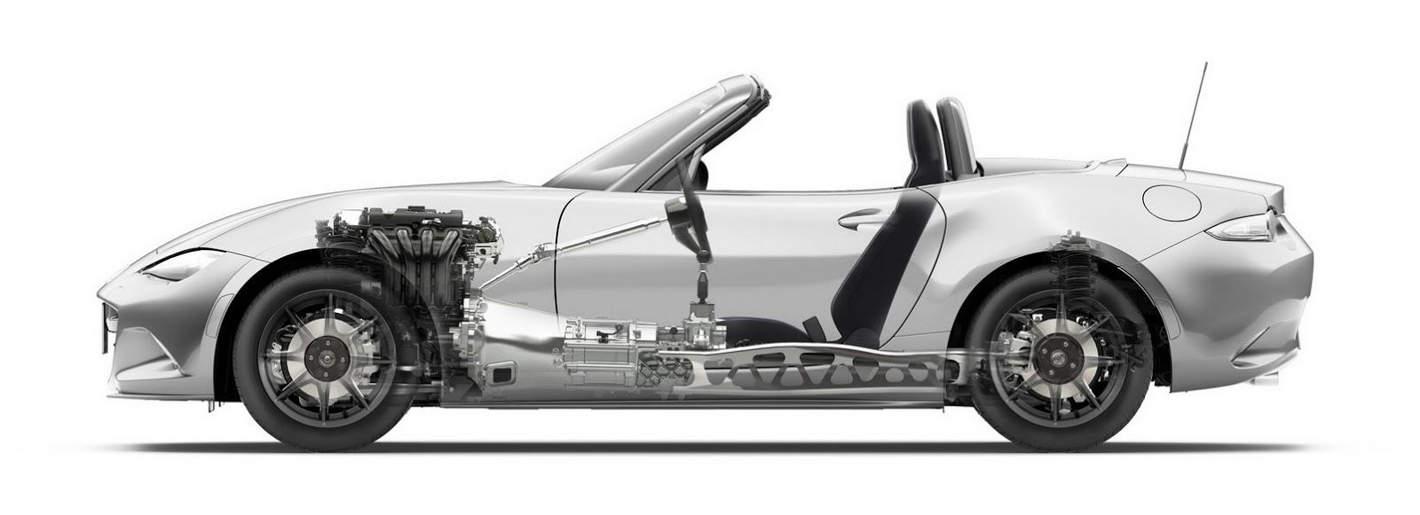 2015-Mazda-MX-5-13.jpg