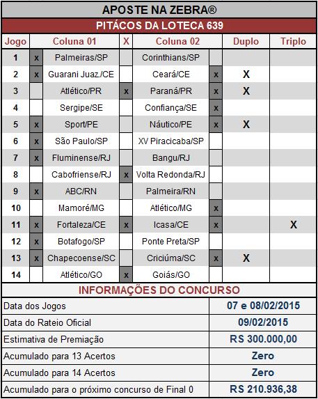 LOTECA 639 - PITÁCOS DA ZEBRA