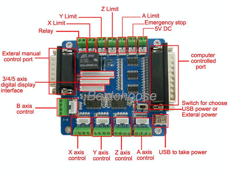 trane wiring diagrams images wiring diagrams pictures wiring diagrams on cycle board wiring kit