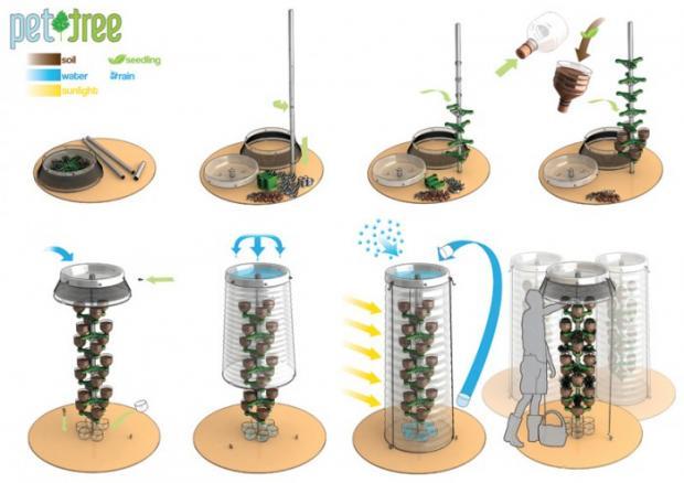 jardim vertical em garrafa pet:Hortas Vitalidade & Sáude: Novo jardim vertical feito de PET