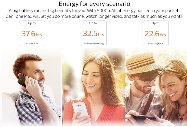 Zenfone Max 3 Energy for every scenario, 3g talktime, wifi, web browsing, video playback