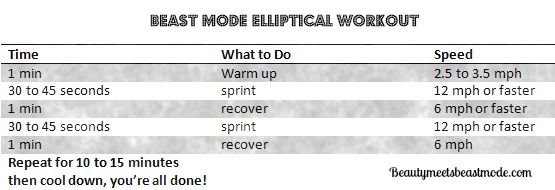 Lose weight on elliptical fast