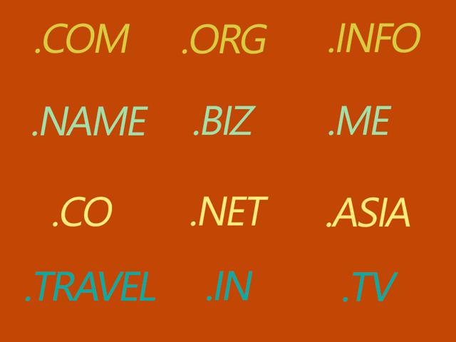 Pengertian nama domain