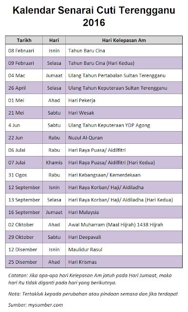 2016.... Takwim Cuti Am Negeri Terengganu