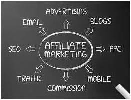 5 Tips and Tricks Sucess in Affiliate Marketing