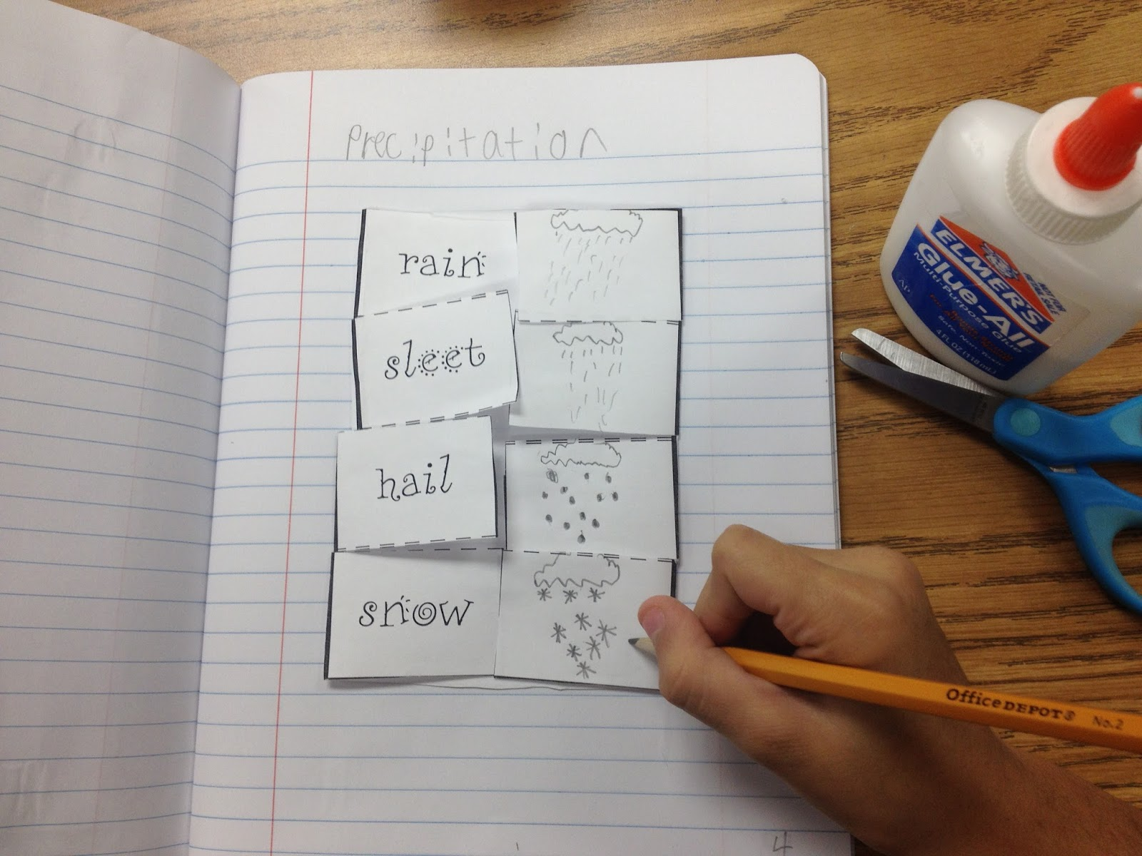 Uncategorized Types Of Precipitation Worksheet thursday throw down science interactive notebooks ideas by notebooks