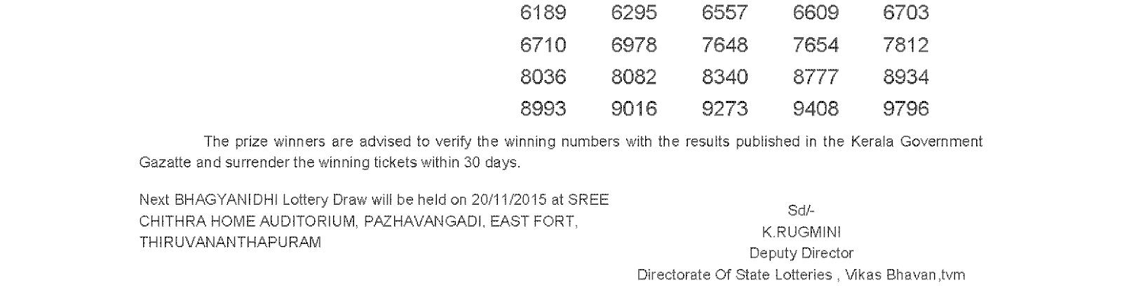 BHAGYANIDHI Lottery BN 212 Result 13-11-2015