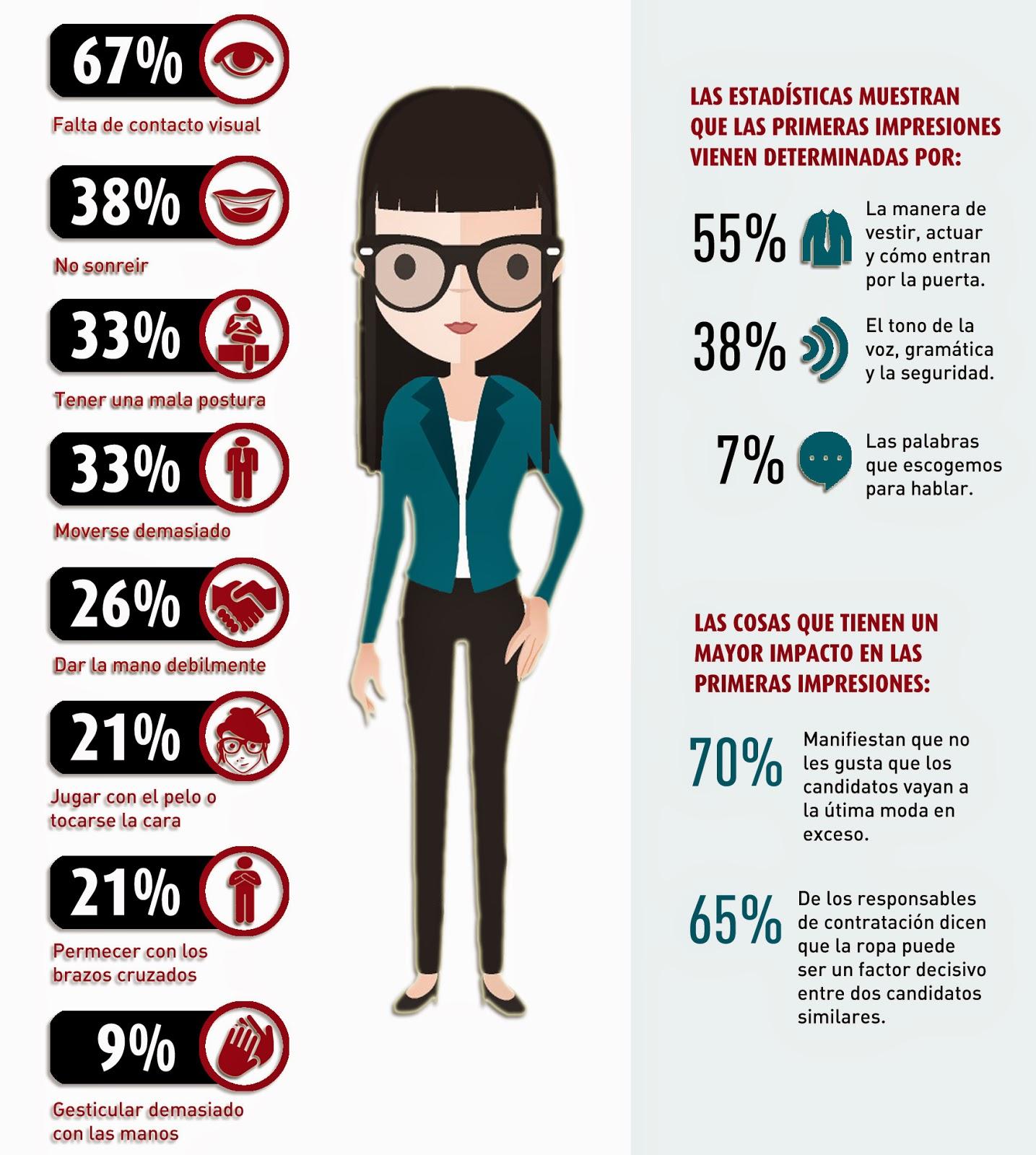 31 consejos para tu pr xima entrevista de trabajo for Ina virtual de empleo