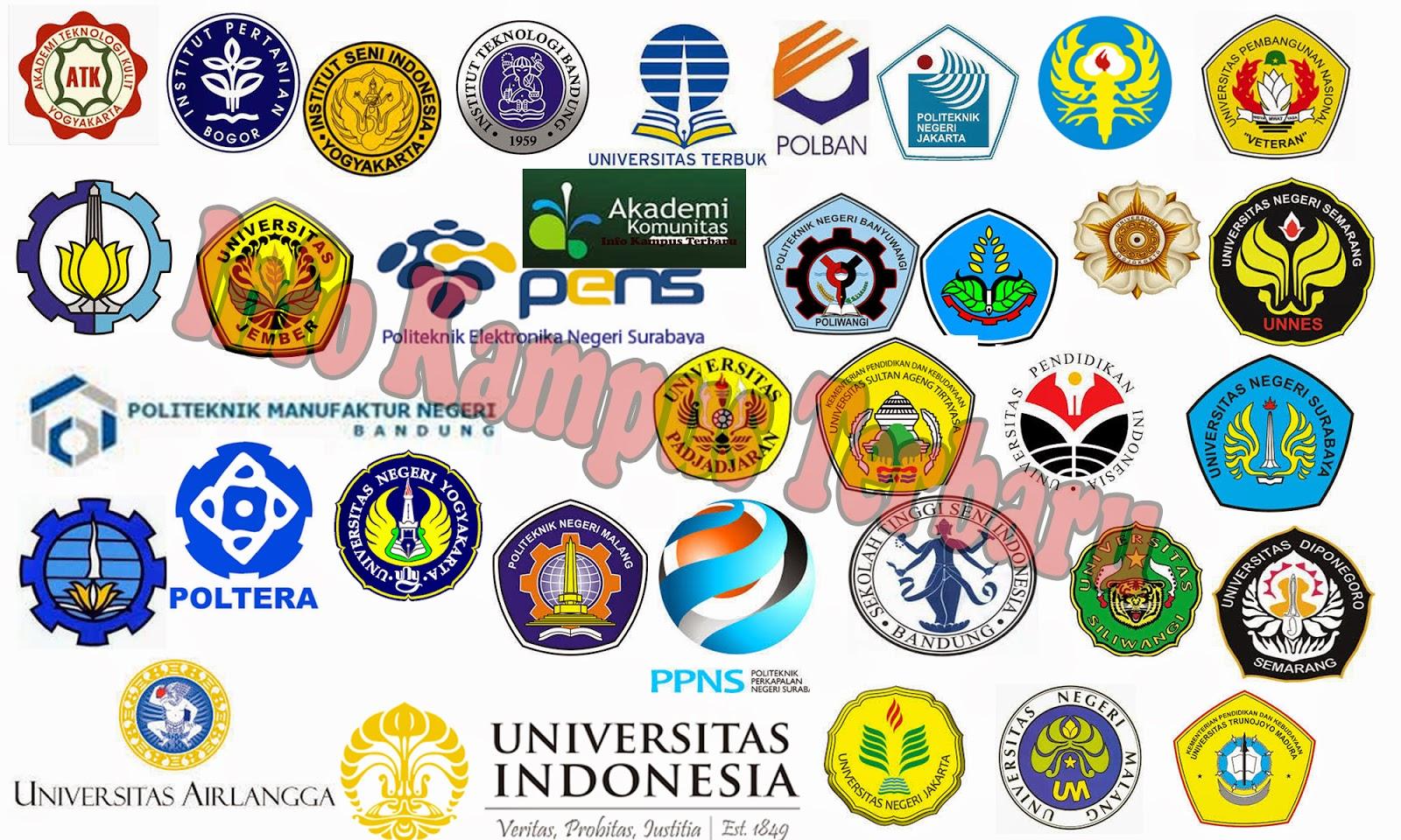 Logo Universitas Negeri Di Pulau Jawa