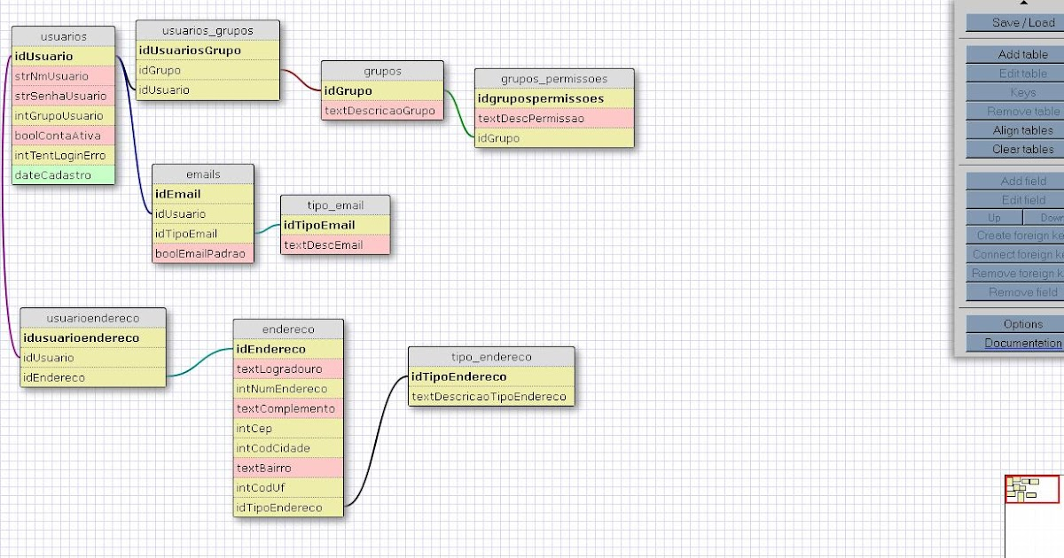 Magskull informatica e tudo mais sql design diagram for Informatica 9 5 architecture