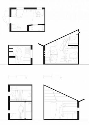 Arquitectura creativa, esquema