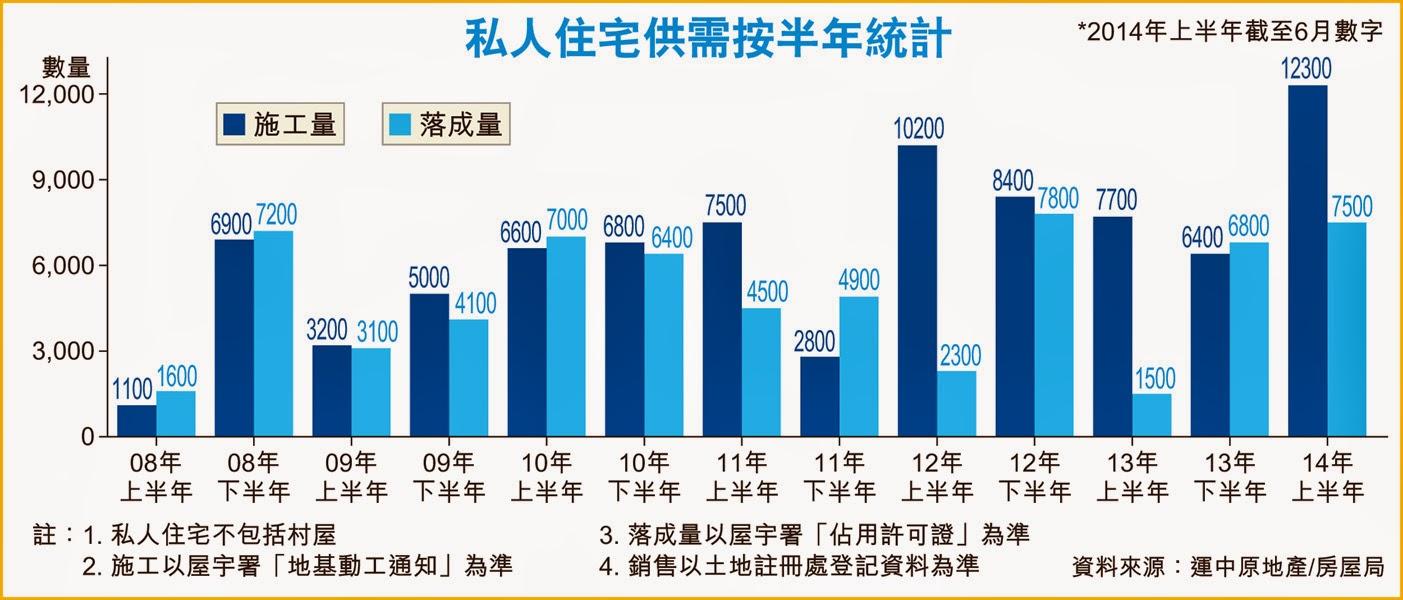 26 Jul 2014 - 每天財經新聞及市場趨勢
