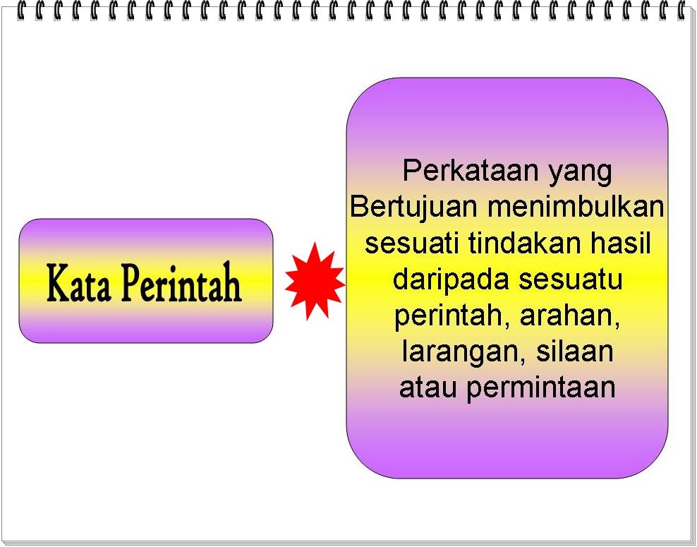 Bahasa Melayu Tingkatan 2: kata Perintah