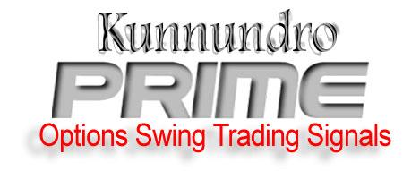 Swing trading buy signals