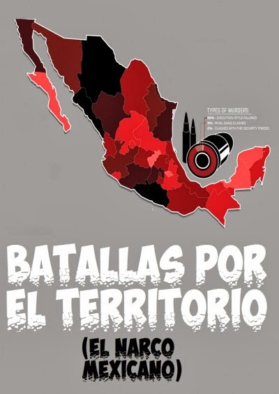 Batallas por el Territorio (Narco Mexicano)Documental