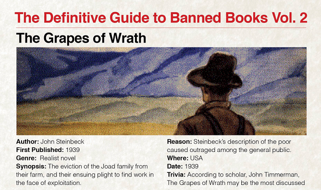 Image: The Definitive Guide to Banned Books
