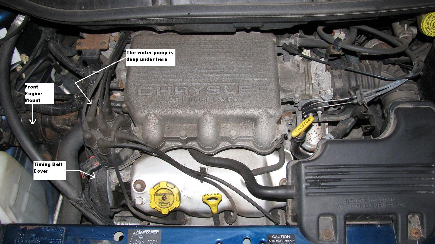 dodge 4 0 liter engine sensor location diagram