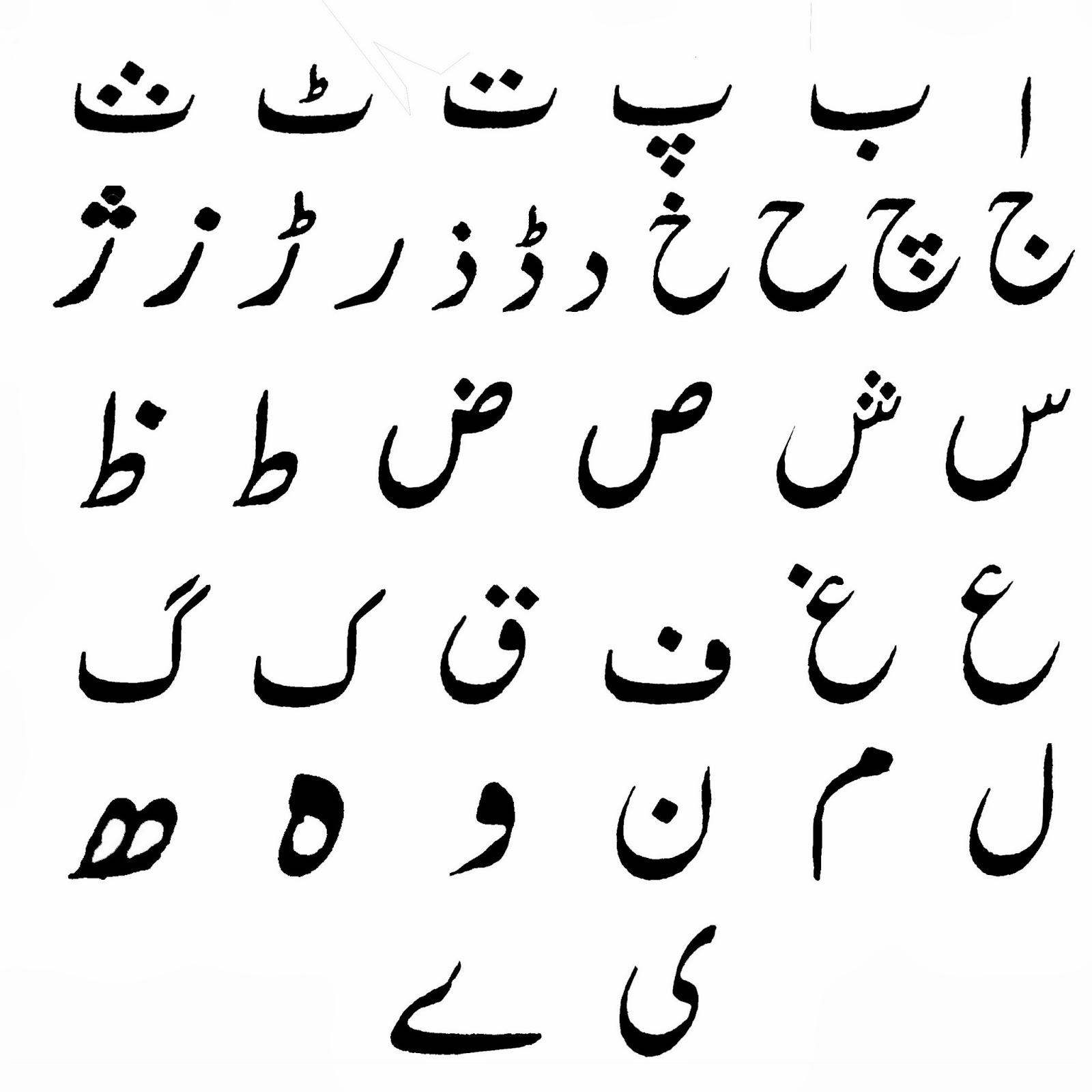 Learn Urdu: Introduction to the alphabet of Urdu