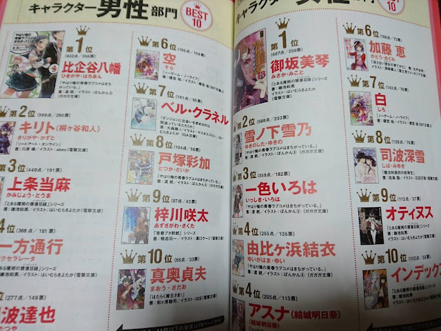 Lagi-Lagi Light Novel 'Oregairu' Berhasil Menjadi Yang Terbaik