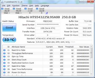CrystalDiskInfo 5.5.0 Portable