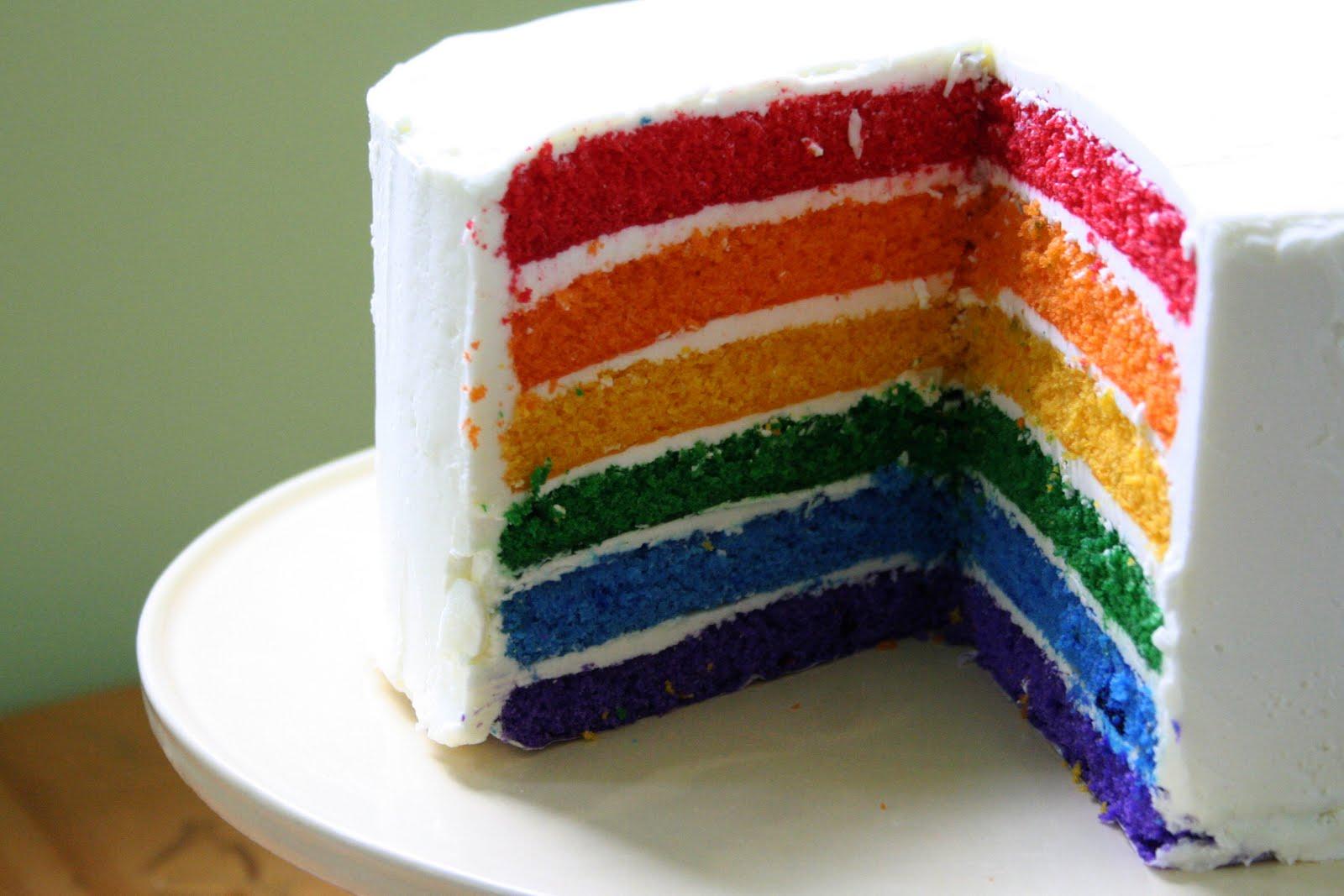 Resep Rainbow Cake Kue Pelangi