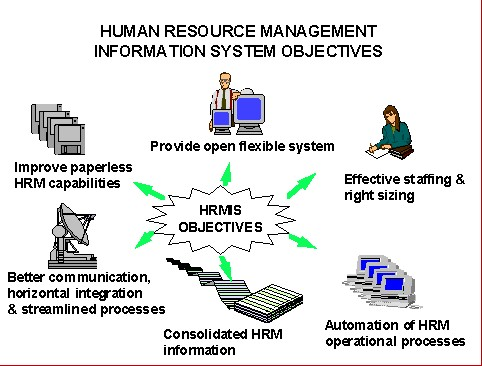mgt 431 human resource trends essay This free business essay on essay: the future trends in human resource  management is perfect for business students to use as an example.