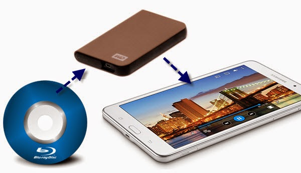 Copy Blu-ray to external hard drive for Galaxy Tab 4
