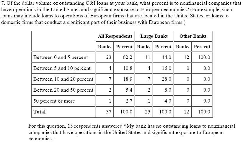 Mortgage banking business plan